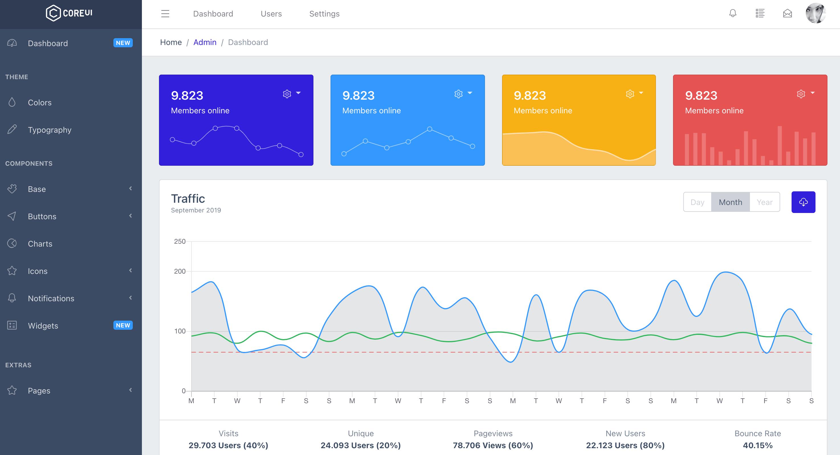 Core UI Laravel