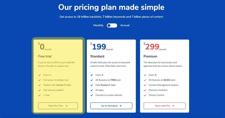 Pricing plan SaaS
