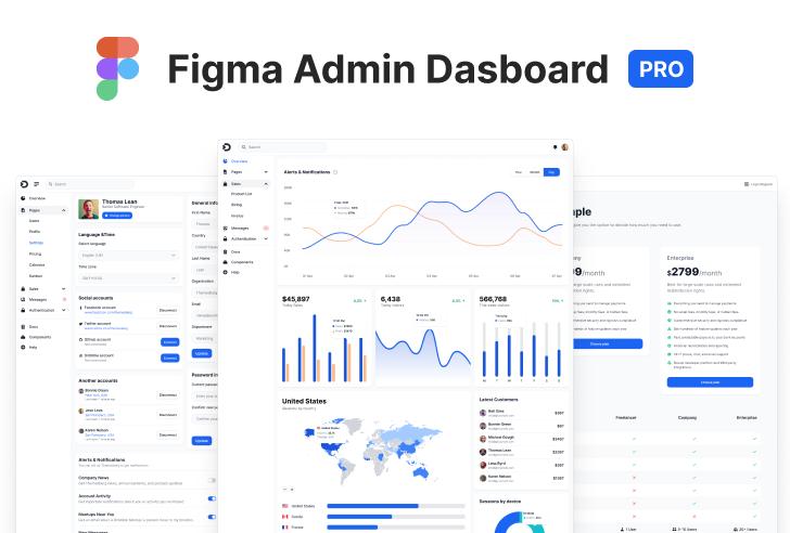 Figma Admin Dashboard Pro Template Preview