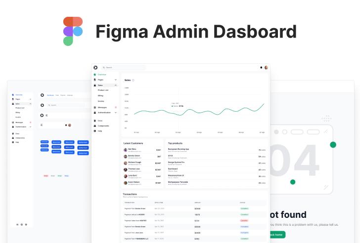 Figma Admin Dashboard Template Preview