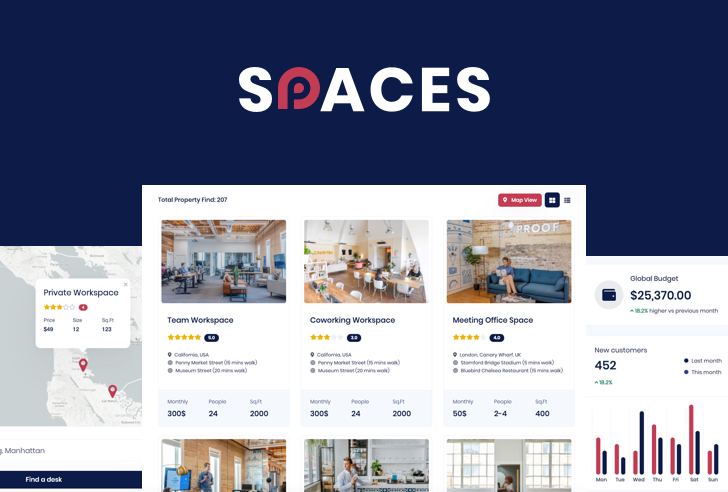 Spaces – Listings Bootstrap Template Preview