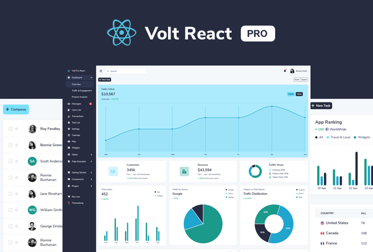 Volt Pro React Dashboard Preview